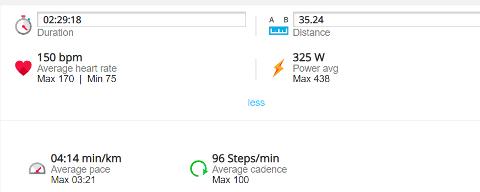 35km testilenkki